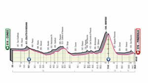 giro italia 2019 cuneo pinerolo-2