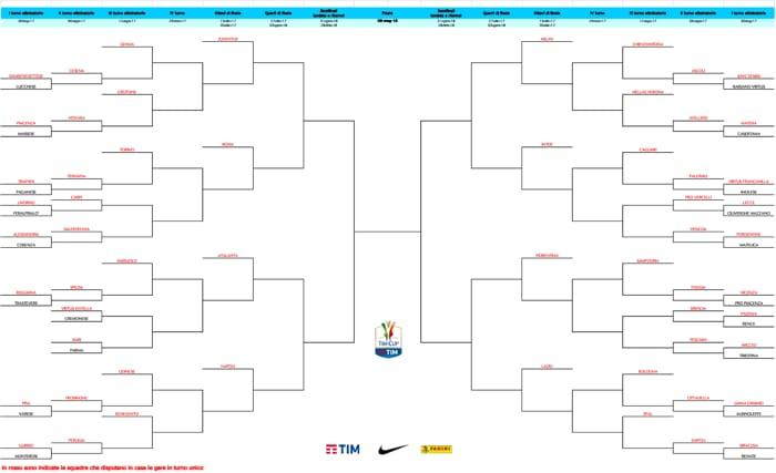 Calendario Tim Cup.Coppa Italia 2017 18 Il Calendario Completo Gli Impegni